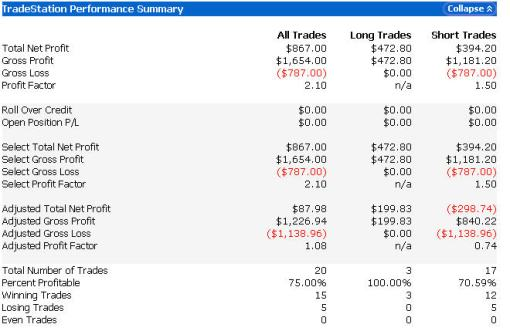 Dow e-Mini Live Trades Monday October 6th